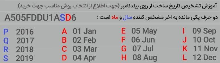 Build-Date